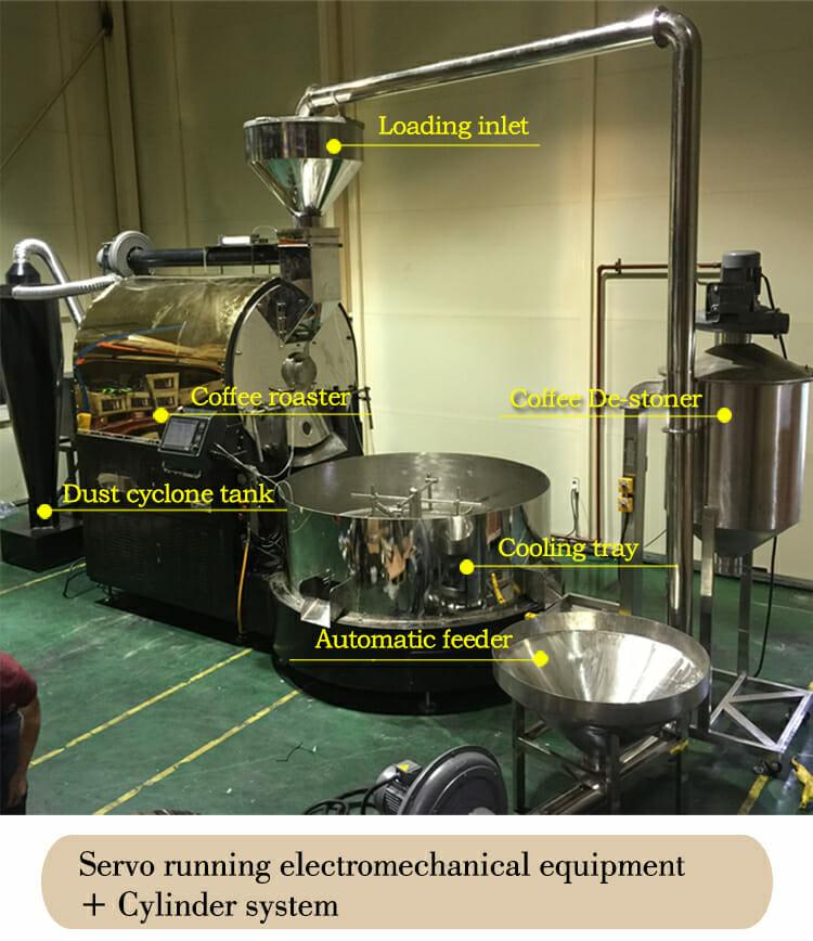 ZD 60kg industrial roaster details 07