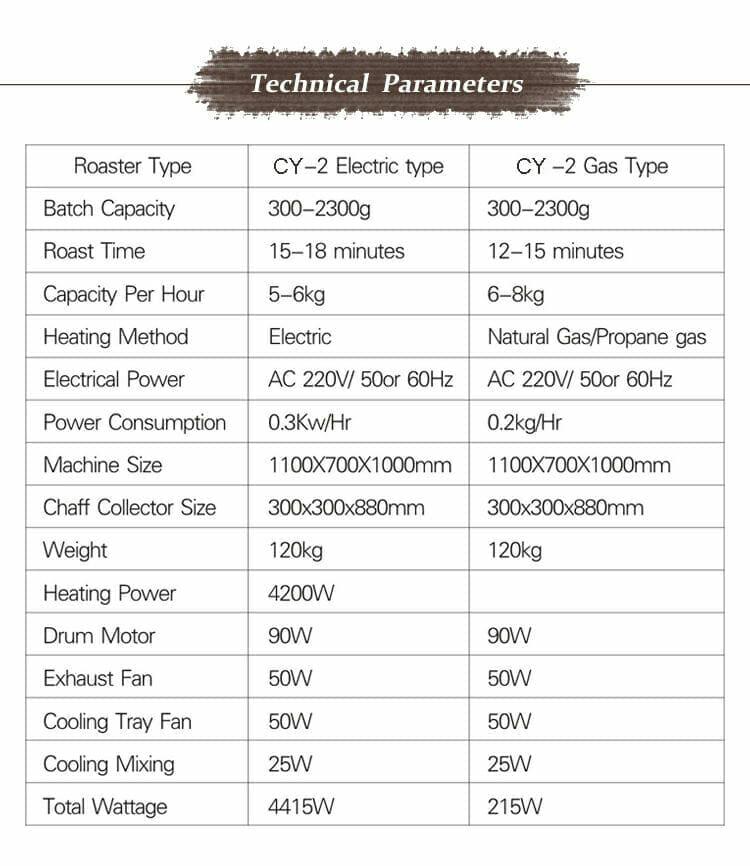 CY 2kg coffee roaster parameters