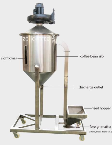 stainless steel coffee destoner